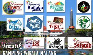 wisata kampung tematik malang